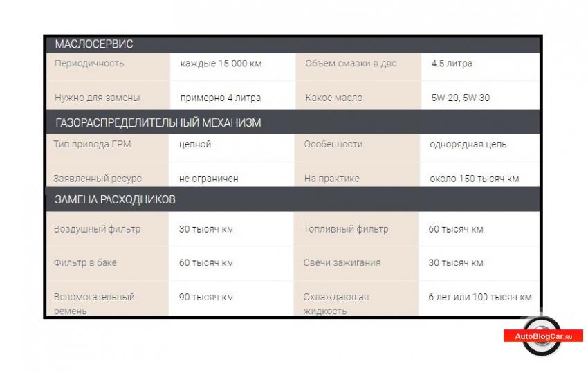 двигатель hyundai 2.0 DOHC g4kd, двигатель Theta 2.0 DOHC, задиристый двигатель g4kd, 2.0 dohc g4kd, задиры в двигателе g4kd