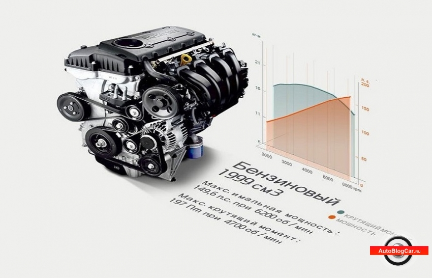 причины задиров в корейских двигателях, задиры, причины проворота вкладыша, двигатели 2.0 dohc g4kd, проворот вкладыша, двигатель, g4na, двс, g4kd, проблемы, ремонт, блок цилиндров, мотор, корейские двигатели задиры, почему возникают, что делать, причины задиров, поршень, клапана, вкладыш, распредвал, хендай, киа, спортейдж, честный обзор, туссан, рио, солярис, оптима, крета, отзыв автомобилей, 2 литра