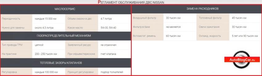 hr16de 1.6 двигатель ниссан, двигатель ниссан 1.6 hr16de, двигатель Nissan 1.6 hr16de, честный обзор, hr16de 1.6 двигатель nissan, отзывы на двигатель ниссан 1.6 hr16de, надежность, ресурс, обслуживание, обзор двигателя 1.6 hr16de, nissan note 1.6 hr16de, nissan Qashqai 1.6 hr16de, рено сандеро, рено каптур, рено логан, ниссан террано, ниссан кашкай, ресурс бензинового двигателя hr16de, практичность HR16DE