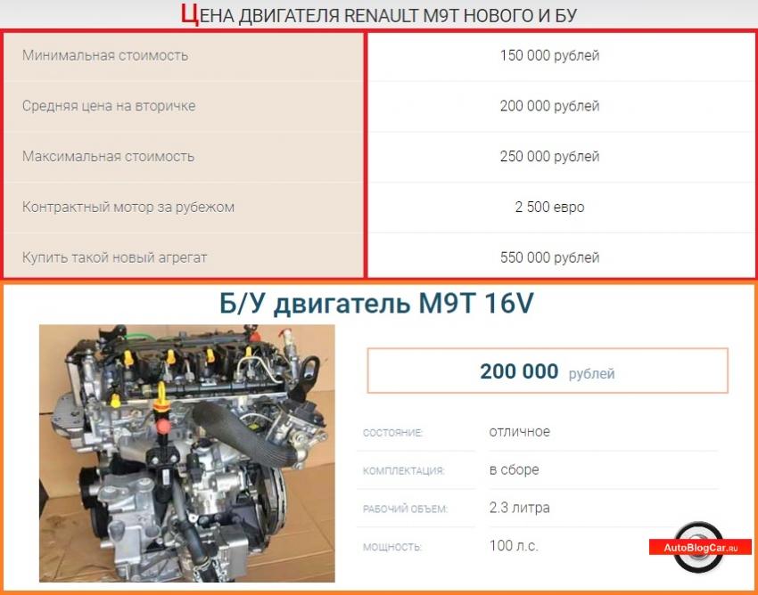 m9t 2.3 dCi, m9t 2.3 dCI 16v, двигатель рено 2.3 dCI, обзор двигателя рено m9t 2.3 dCI, рено m9t 2.3 dCI, обзор двигателя m9t 2.3 dCi, рено матер 2.3 dCI m9t, двигатель m9t 2.3 dCI, m9t 2.3 двигатель рено, m9t, 2.3 dci, двигатель рено 2.3 m9t, 2.3 m9t 16 клапанов, двигатель Рено мастер 3 поколение, 2.3 литра дци, dci 2.3 литра, двигатель renault 2.3 m9t, рено 2.3, турбо дизель 2.3, с турбиной, dci 2.3 литра, 2.3 дизель, 2.3 dci m9t, интервалы обслуживания, Renault Master 2.3 dci