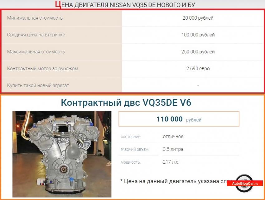 двигатель Nissan vq35de 3.5, vq35de 3.5 v6, ниссан мурано 3.5 vq35de, vq35de 3.5 двигатель ниссан, Ниссан Мурано 3.5, ниссан Патфайндер 3.5, ниссан Теана 3.5, ниссан Максима 3.5, Инфинити FX35 3.5, инфинити фх 35, инфинити FX45, инфинити QX60 3.5, бензиновый двигатель ниссан 3.5 vq35de, двигатель ниссан 3.5 vq35de, двигатель Nissan 3.5 vq35de, Murano Z50, Murano Z51 3.5, Murano Z52 3.5, vq35de 3.5 литра, обзор двигателя 3.5 vq35de, vq35de 3.5 двигатель nissan, отзывы на двигатель ниссан 3.5 vq35de, vq35de 3.5 24v, 6 цилиндров