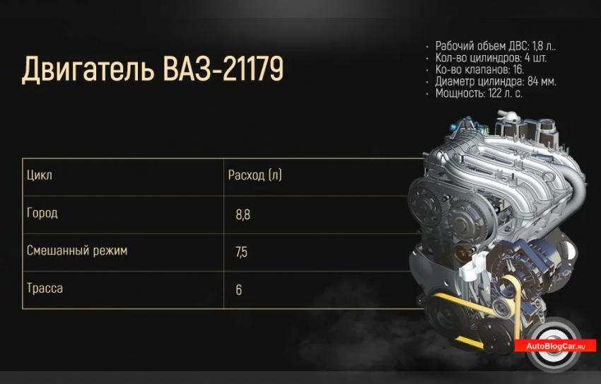 21179 1.8 двигатель ваз, 21179, двигатель ваз 1.8, двигатель 21179, 21179 ваз, двигатель ваз 1.8 21179, ваз 21179 125 л.с, лада веста 1.8 125 л.с, 125 л.с, 16v, ваз 21179, 21179 отзывы, двигатель лада веста 1.8, двигатель лада х рей 1.8, двигатель лада веста кросс 1.8, двигатель лада 1.8 21179, двигатель 21179, ларгус 21179, двигатель vaz 1.8 21179, честный обзор, 21179 1.8 двигатель vaz, х рей кросс 1.8, отзывы на двигатель ваз 1.8 21179, надежность, ресурс, обслуживание, сервис, расход, цена двигателя 21179, ваз 21179 болячки, обзор двигателя 1.8 21179, lada vesta 1.8 21179, lada vesta cross 1.8 21179, лада веста св 1.8, лада веста седан 1.8, двигатель ваз 21179 1.8 122, ваз 21179 1122, лада веста спорт 1.8