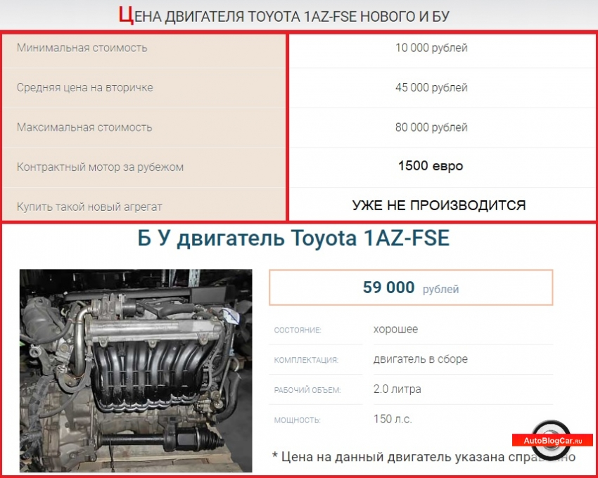 1az fse, тойота 1az fse, двигатель тойота, двигатель рав 4, 1az fse 2.0 двигатель тойота, двигатель рав 4 2.0, авенсис 1az fse, двигатель авенсис, 2.0 1az fse, 2.0 vvti, двигатель 1az fse, 1az fse тойота, 1az, fse, тойота двигатель, 2.0 литра, 16 клапанов, двигатель тойота 2.0 1az fse, двигатель рав4, toyota rav4, toyota avensis, avensis 2.0, toyota rav4 2.0, двигатель рав 4 2.0, авенсис 2.0 d4, 1az fse d4, двигатель авенсис версо, прямой впрыск, бензиновый двигатель тойота