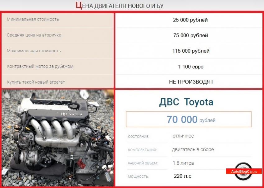 2zz ge, 2зз ге, тойота 2zz ge, 2zz ge 1.8 литра, двигатель тойота, королла 1.8 vvtl, 1.8 vvti, 2zz ge 1.8 двигатель тойота, 1.8 литра, 2zz ge 1.8, тойота 1.8 2zz ge, тойота 1.8, 2zz ge mpi, 1.8 мпи, двигатель 1.8 2zz ge, 2zz ge 1.8 литра, 1.8 2zz ge, двигатель королла 1.8, двигатель 2zz ge, двигатель 2zz, ge vvti, 1.8 vvti, toyota 2zz ge, тойота королла, тойота матрикс