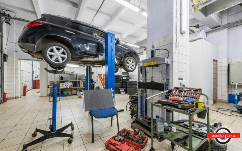 какое оборудование должно быть в автосервисе, оборудование для автосервиса, сто, оборудование, подъемник, ремонт автомобилей, для сто, инструмент, выбираем оборудование, подъемник, домкрат, набор ключей, как выбрать оборудование для автосервиса,