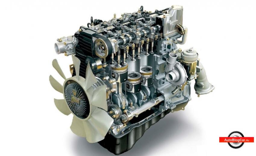 Как устроен двигатель автомобиля? Особенности деталей поршневой группы, принцип работы и строение