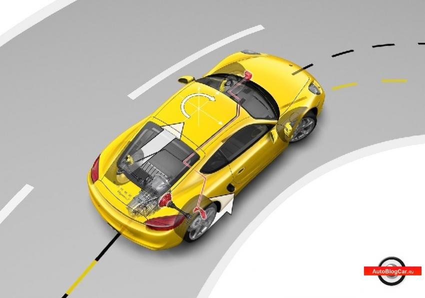 Правила разворота на автомобиле: особенности, техника осуществления и верные советы