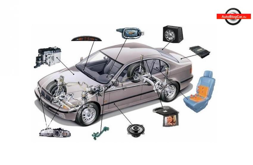 как экономить топливо на поддержанном автомобиле, расход топлива, экономия топлива, бензиновый двигатель, дизельный двигатель, как экономить топливо, верные советы, лучшие способы, расход топлива, лучшие способы экономии топлива, объем двигателя, от чего зависит расход, какие факторы влияют на расход, что влияет на расход, бензин, солярка, дизель, двигатель, объем мотора, 1.6 литра, поло седан 1.6, 2.0, зависит ли расход от объема двигателя, расход топлива, какой расход топлива, автомобиль с пробегом, расходы на обслуживание, бензин расход