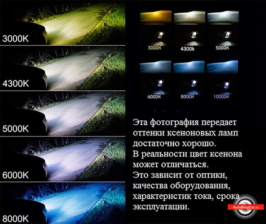 штатные ксеноновые лампы в фарах, ксеноновые лампы, штатная ксеноновая лампа, ксенон, ксеноновые автолампы, ксеноновая лампа цены, замена ламп, преимущества ксеноновых ламп, ксеноновые лампы d4s, ксеноновые фары, ксеноновые автолампы, преимущества ксенона, что лучше ксенон или галоген, лампы в фарах, купить лампы в фары