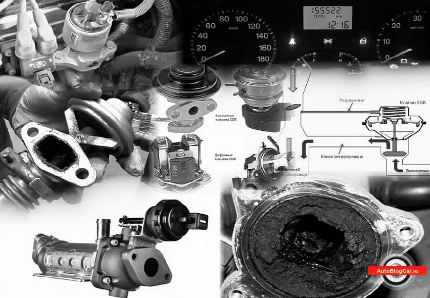 Что такое клапан ЕГР/EGR? Особенности, виды, принцип работы, ресурс, причины поломок и засорений