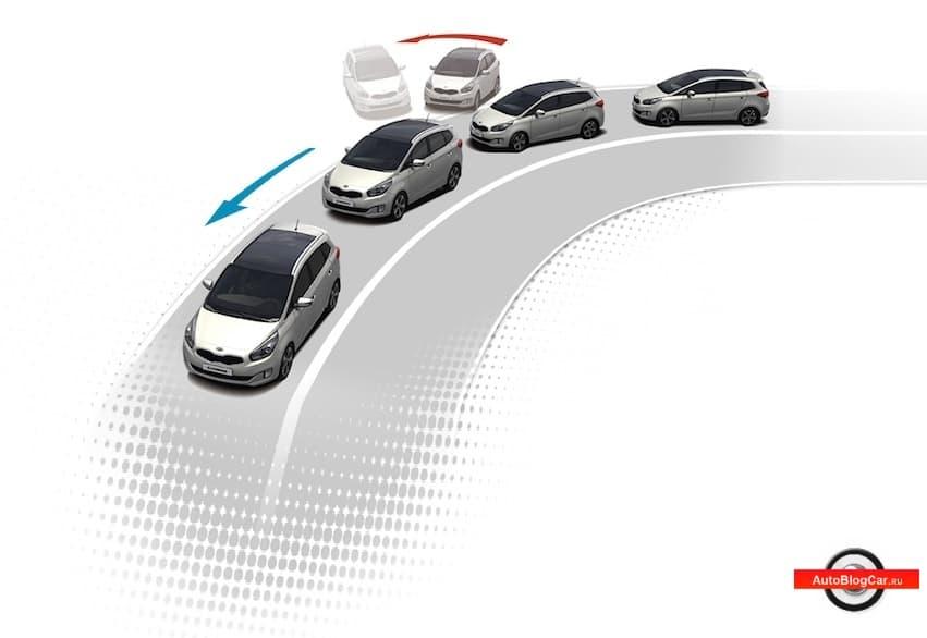 Что влияет на управляемость и устойчивость автомобиля на дороге?