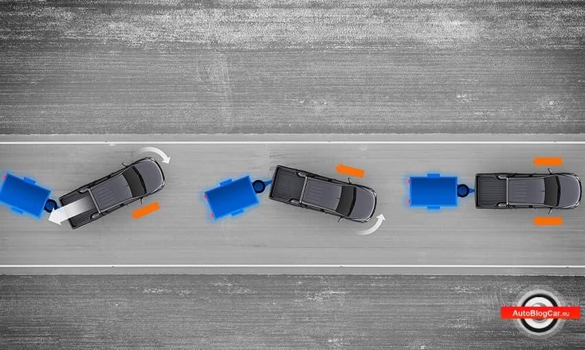 что влияет на управляемость автомобиля, что влияет на устойчивость автомобиля, система esp, система abs, устойчивость автомобиля, система курсовой устойчивости, антиблокировочная система, управляемость автомобиля, устойчивость автомобиля на дороге, управляемость, на дороге, автомобиль с пробегом, подвеска, шины, шасси, амортизаторы, автомобиль движение, пружины, стойка стабилизатора, подвеска, рулевое, устойчивость автомобиля