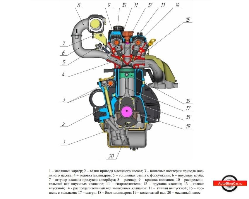 двигатель УАЗ Патриот, уаз змз 409, змз про, ЗМЗ ПРО 409051, УАЗ Патриот змз 409, уаз патриот, змз 409, уаз патриот 2.7, UAZ Patriot ЗМЗ 409, 409051, UAZ Patriot 2.7, уаз патриот двигатель змз 409, змз 409, змз 409 2.7 135, змз 409051, УАЗ Патриот 150 л.с, двигатель змз, двигатель змз 409, патриот 2.7 150 л.с, купить уаз патриот