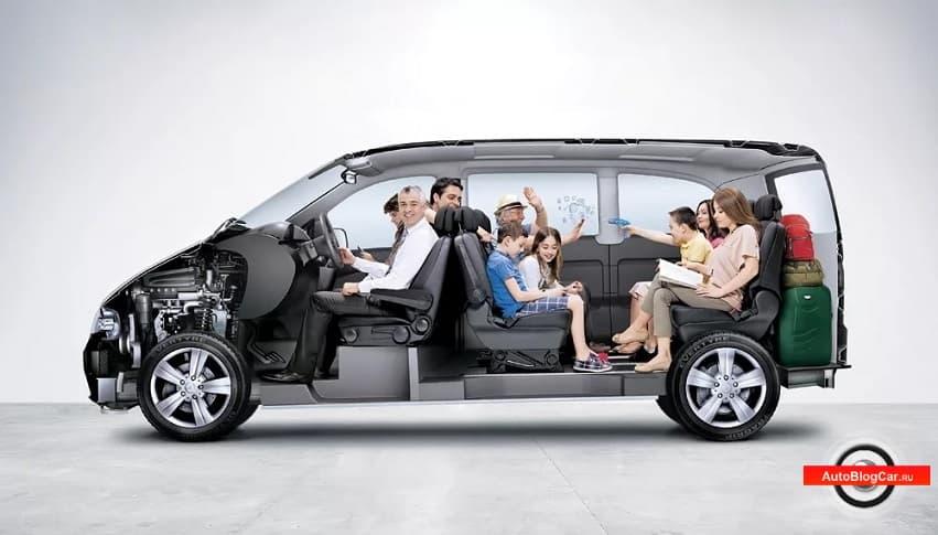 семейный автомобиль, семейный автомобиль 2021, какой семейный автомобиль купить, как выбрать семейный автомобиль, какие семейные автомобили, стоит ли покупать кроссовер, купить семейный автомобиль, купить кроссовер, кроссовер, самый безопасный, Киа Спортейдж цена, лучший кроссовер, лучший минивэн, киа спортейдж 2.0, спортейдж 2.0 185 л.с, двигатель k9k, расход топлива, лучший хэтчбек, купить кроссовер, K9K 1.5 dCI, киа спортейдж 2021