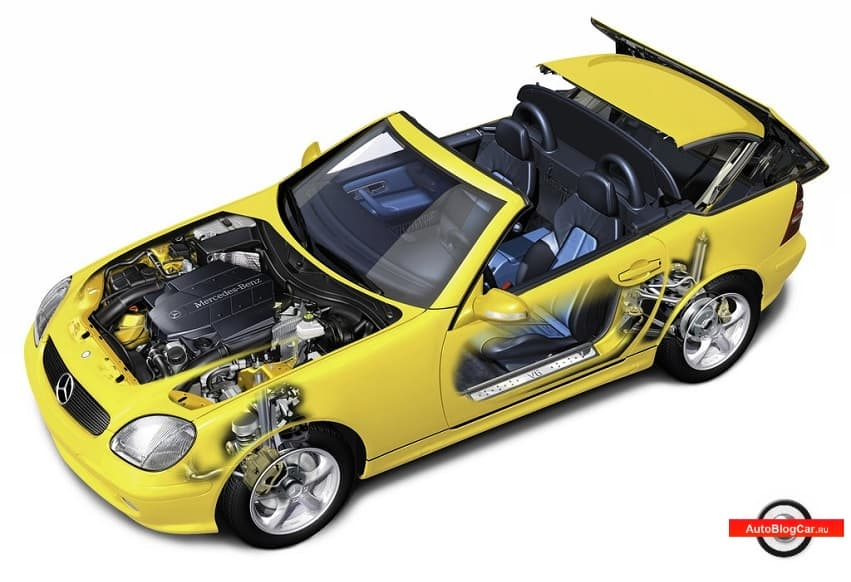 m112, m111, Мерседес СЛК, Мерседес СЛК с пробегом, Мерседес СЛК обзор, Мерседес СЛК 3.2, Mercedes Benz SLK, Mercedes SLK, R170, M112 E32, AMG, 3.2 V6 218 л.с, 218 л.с, M111 E23, slk 32, двигатель m111, 112 двигатель мерседес, двигатель m112, Мерседес M111, W124