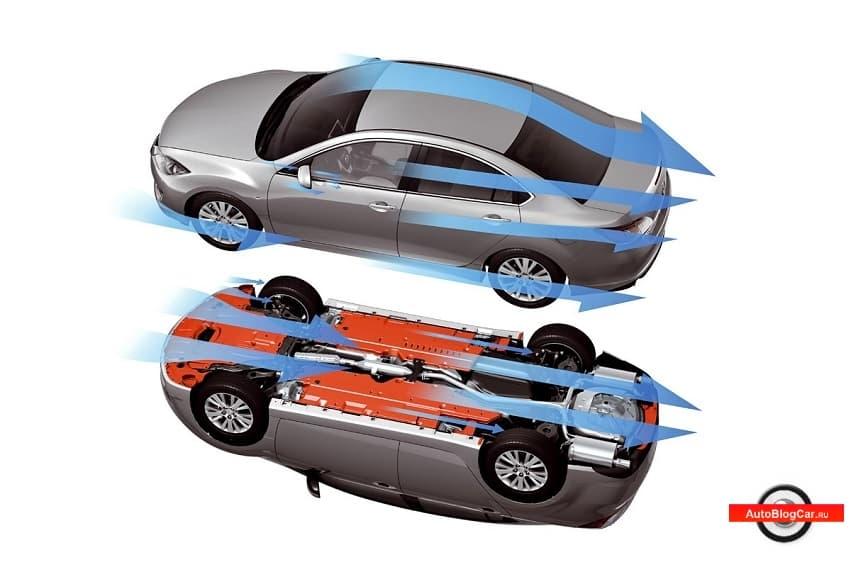 расход топлива, что влияет на расход топлива в автомобиле, замена моторного масла, топ факторов влияющих на расход, автомобиль с автоматом, советы по экономии топлива, что влияет на расход топлива, самый экономичный двигатель, большой расход топлива, самые распространенные факторы, реальный расход топлива, увеличился расход топлива, что влияет на расход, 95 бензин