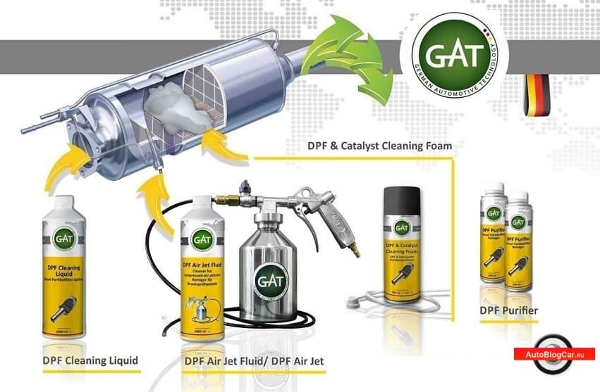 сажевый фильтр дизельного двигателя, сажевый фильтр, катализатор, фильтр дпф, фильтр паф, dpf, paf, цены, DFGA, DFGA 2.0 TDI 150 л.с, DFGA 2.0, забился катализатор, забился сажевый фильтр, удаление катализатора, дизельный сажевый фильтр, дизельный фильтр, регенерация сажевого фильтра, сажевый фильтр в Тигуан, клапан егр, очистка сажевого фильтра