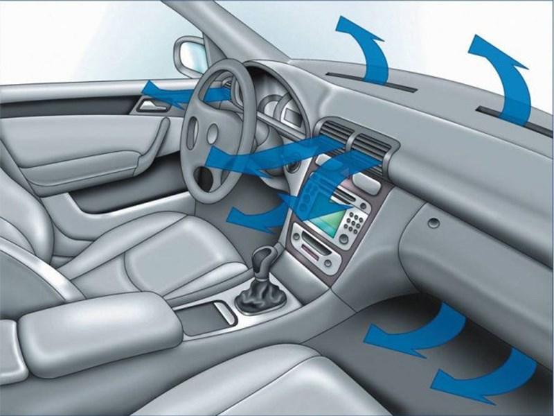 Циркуляция воздушных масс в автомобиле